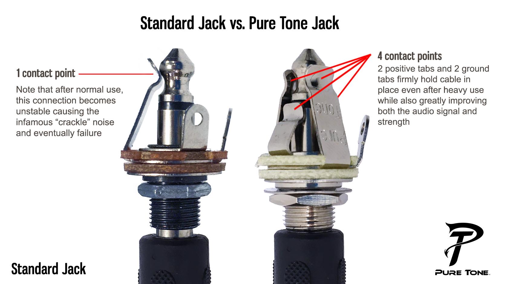 pure-tone-jack-comparison.jpg